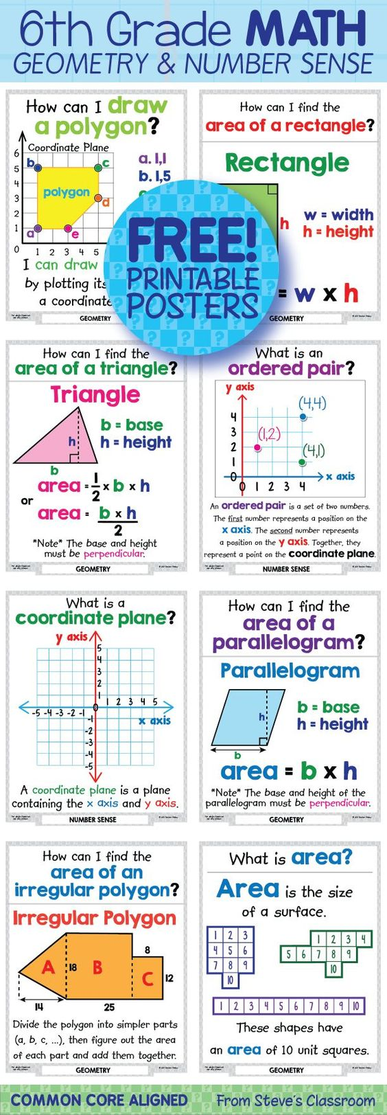 Essential Questions for 6th Grade Geometry and Number ...
